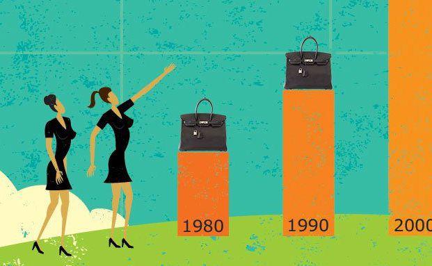 Die Birkin Bag hat eine traumhafte Kursentwicklung hingelegt, hat der Online-Taschenhändler Baghunter ausgerechnet. Grafik: Baghunter