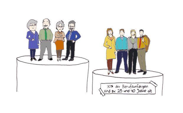 Screenshot eines BU-Kundenfilms der Bayerischen: Fast jeder Dritte Berufsunfähige kommt aus der Altersgruppe der 25- bis 40-Jährigen (Quelle: Die Bayerische)
