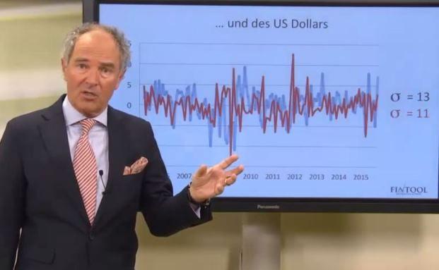 Aufklärungsvideo für Kunden: Oft wird das Währungsrisiko bei Investments unterschätzt