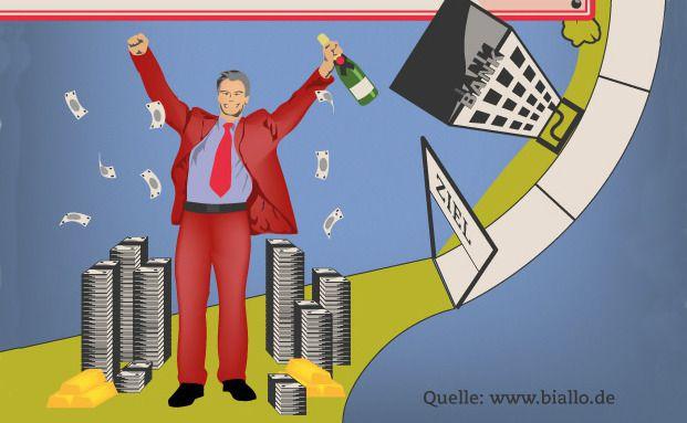 Wie erreicht man das Ziel Vermögensaufbau? Die Infografik zeigt es. Grafik: Biallo.de