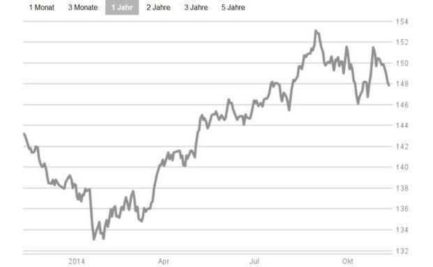 Schwellenländer-Mischfonds im Crashtest