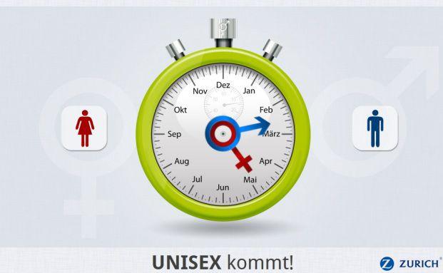 Der Unisex-Rechner der Zurich.
