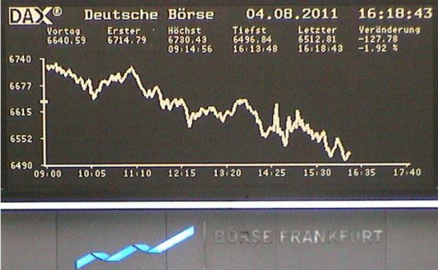 Quelle: Deutsche Börse