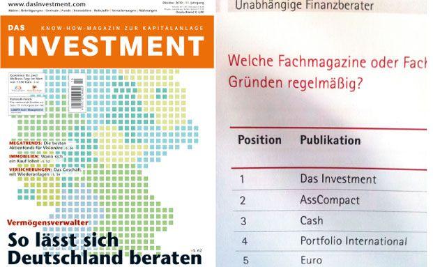 DAS INVESTMENT ist das meistgelesene Fachmagazin unter freien Finanzberatern.
