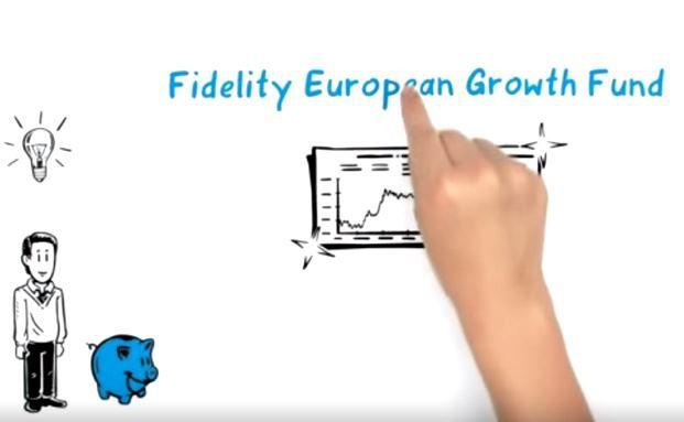 Fidelity startet auf YouTube und Twitter
