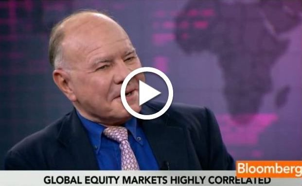 Marc Faber auf Bloomberg TV