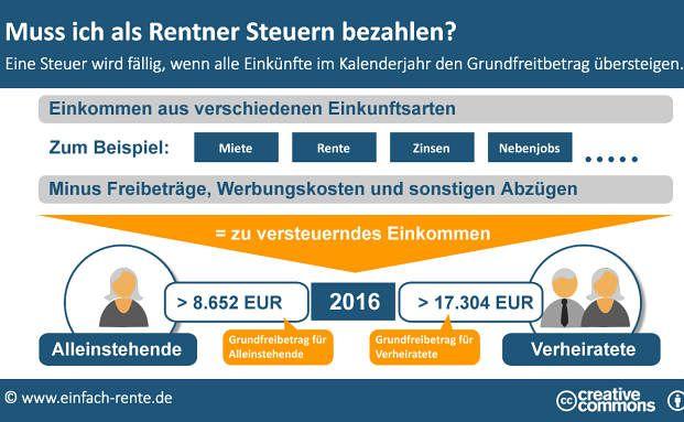 Die Infografik zeigt, ab wann man auf Renten Steuern zahlen muss. Foto: © einfach-rente.de