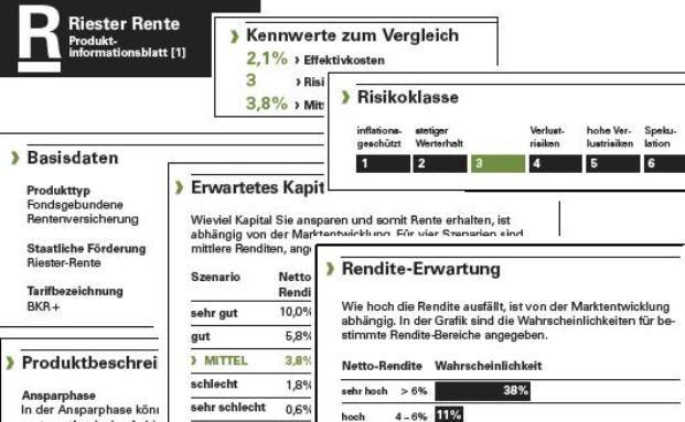 Im 1. Quartal 2015 gab es in Deutschland gut 16,3 Millionen Riester-Verträge.
