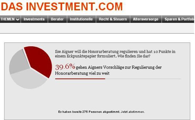 : Umfrage: Geteiltes Echo auf Regulierungspläne zur Honorarberatung