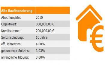 Das Vergleichsportal Verivox berechnet die Ersparnis eines Musterkunden für die Jahre 2016 bis 2020.
