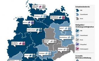 Bundesweiter Flickenteppich: die Zuständigkeit für 34f-Vermittler unterscheiden sich von Bundesland zu Bundesland