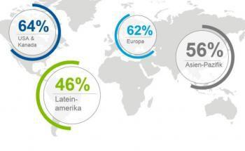 Weltweit gehen 58 Prozent der Anleger für 2015 davon aus, dass ihr lokaler Aktienmarkt zulegt. (Quelle: Franklin Templeton)