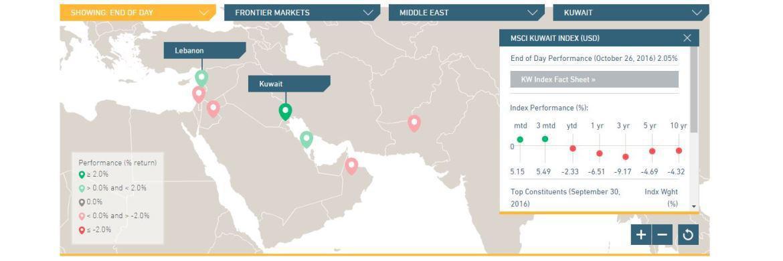 Screenshot des Online-Tools von MSCI