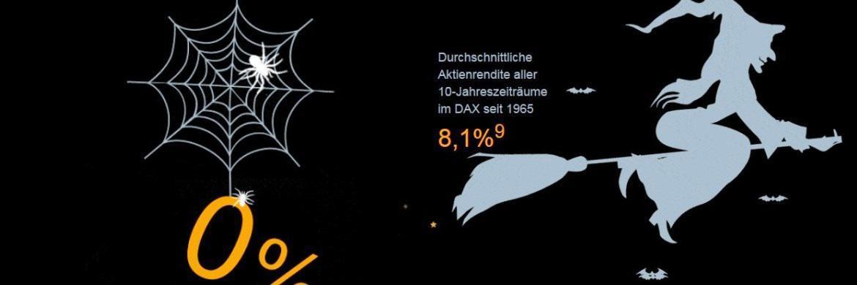 Grafik der Seite Zinshorror.de