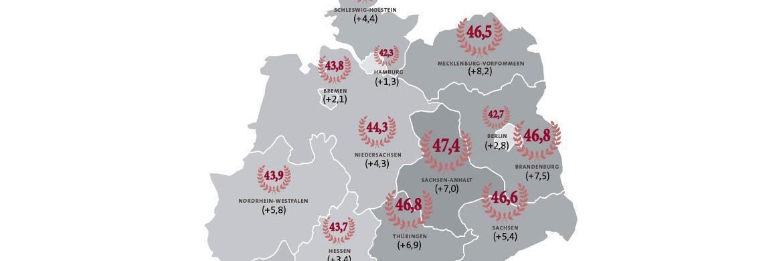 Der demografische Wandel wird immer deutlicher: Deutschland wird älter - vor allem im Osten
