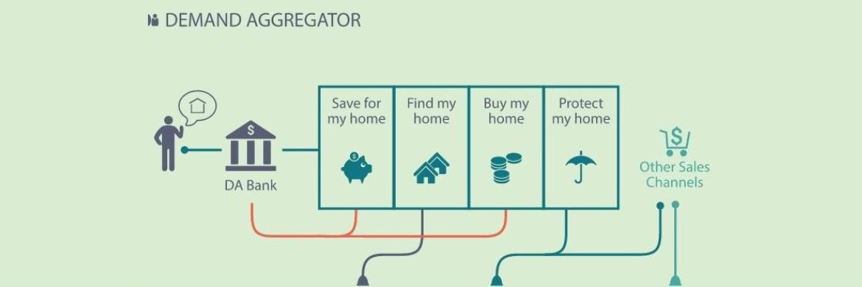 Finanzdienstleister als Nachfrage-Aggregator|© Oliver Wyman