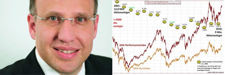 Nach Dax-Stand von 12.000 Punkten: 3 einfache Lehren für die Aktienkultur in Deutschland