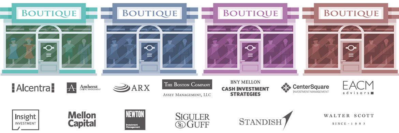 13 Investment-Boutiquen werden unter dem Dach von BNY Mellon IM vereinigt