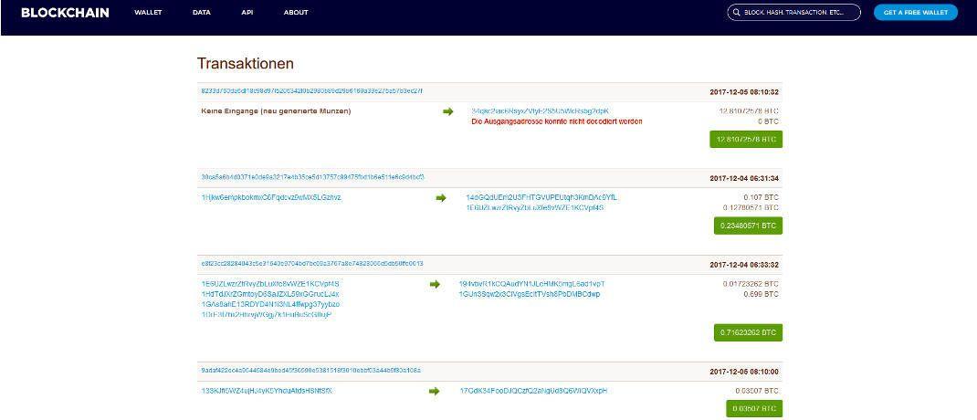 Blick in einen Bitcoin-Datenblock: Alle Nutzer verstecken sich hinter langen Zeichenkolonnen|© Screenshot, DAS INVESTMENT