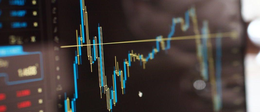 Kurschart: Der neue Invesco-ETF investiert in Preferred Shares|© Pexels