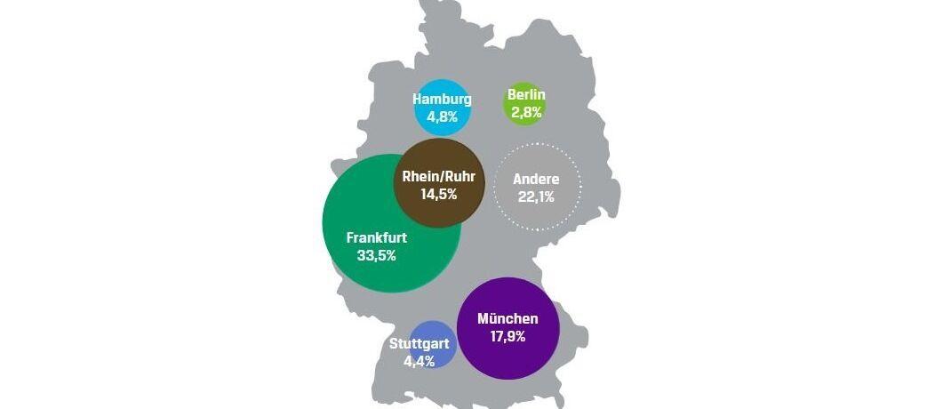 Übersicht: Mitglieder der CFA Society Germany nach Region  © CFA Institute