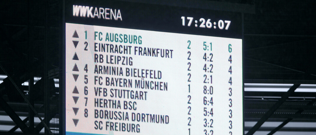 Anzeigentafel im Fußballstadion mit dem 1. FC Augsburg ganz oben