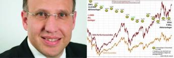 3 einfache Lehren für die Aktienkultur in Deutschland