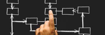 Mit dem richtigen Know-how in fünf Schritten zur jährlichen Marketing-Strategieplanung.
