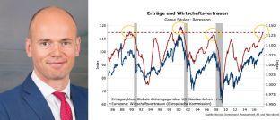 """Witold Bahrke, Nordea AM: """"Wir halten die drei angekündigten Zinsschritte der Fed im Jahr 2018 für unwahrscheinlich"""""""