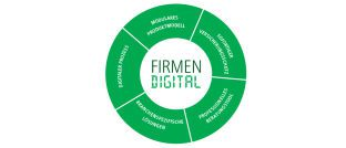 Firmen Digital steigert Effizienz in der Gewerbeversicherung