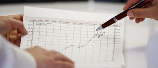 Aktienkurse: Finanzwissenschaftler beschäftigten sich jetzt mit der Volatilität bei Unternehmen, in deren Anteilsscheine viele Indexfonds investieren.
