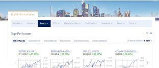 Webseite der Targobank: Das Unternehmen gewann den Test für Sparpläne in aktiv gemanagte Fonds