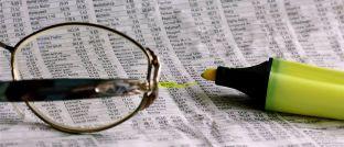 Analyse von Börsenkursen: Fondsgesellschaften beschränken den Vertrieb ihrer Produkte, wenn die jeweilige Anlagestrategie aufgrund eines zu hohen oder zu schnell wachsenden Volumens nicht mehr umgesetzt werden kann.