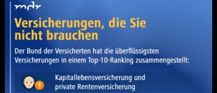 """Flop Ten: Der Bund der Versicherten (BdV) nennt in einem Infoblatt zehn """"Versicherungen, die Sie nicht brauchen"""" (siehe unten)."""