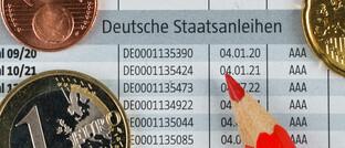 Übersicht deutscher Staatsanleihen in einer Zeitung: Seit dem 2. September 2020 können Anleger auch grüne Bundesanleihen kaufen.